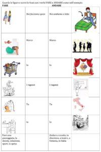 guarda le figure e scrivi le frasi con i verbi FARE e ANDARE