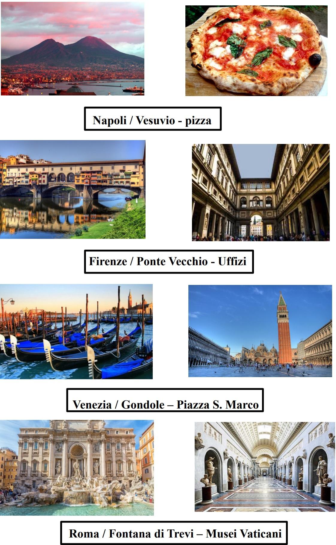 cosa conosci dell italia 2