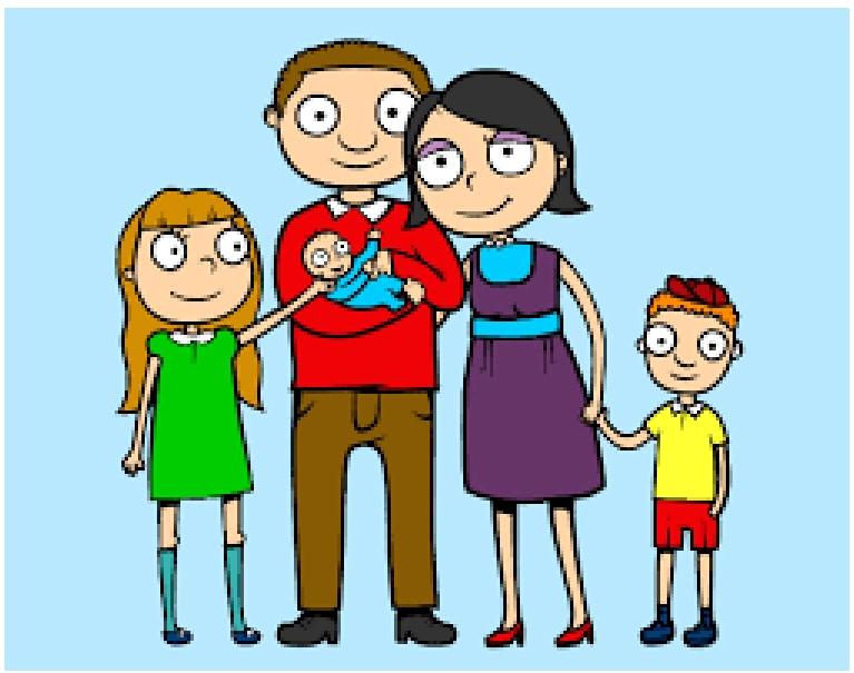 descrivi questa famiglia